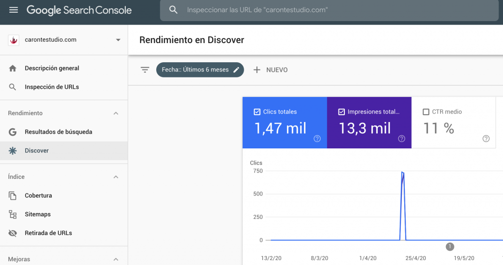 Google Discovery en Search Console