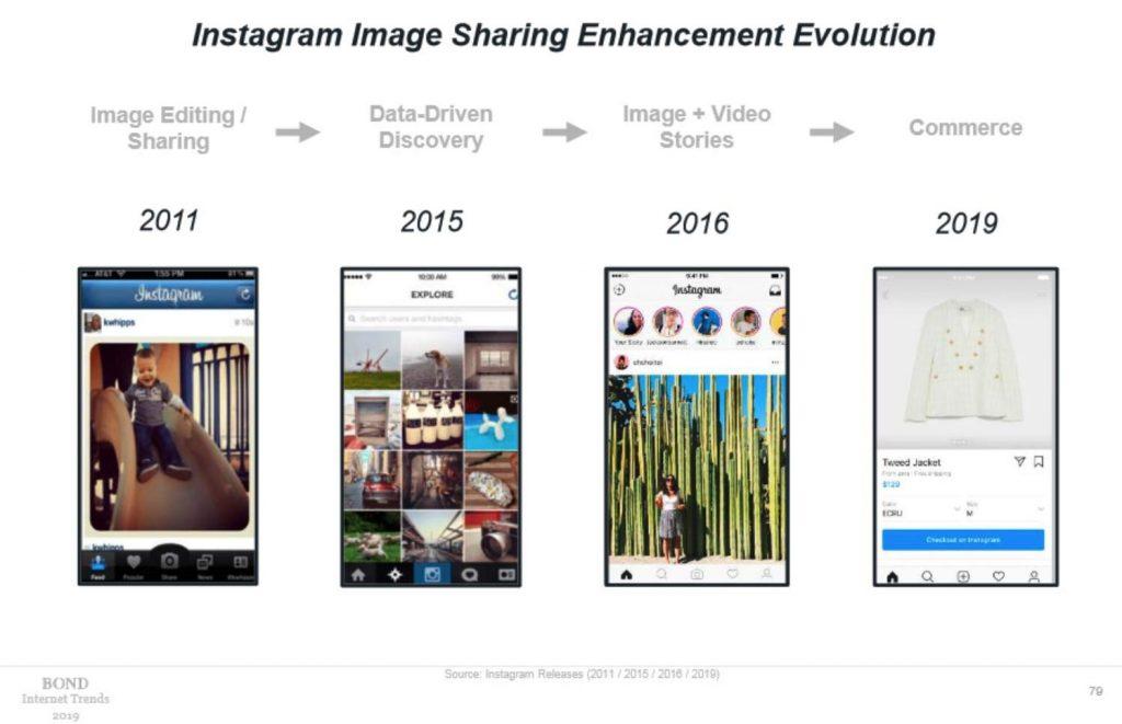 Ejemplos de cómo se veía Instagram en distintas épocas