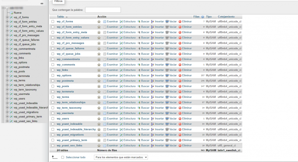 Estructura de base de datos de WordPress