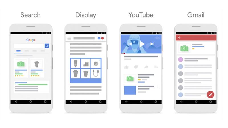 Tipos de anuncios de Google Ads.