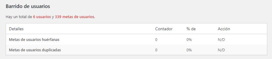 Borrar datos sobre usuarios