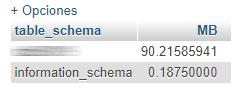 Base de datos de tamaño mediano