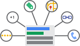 Imagen representativa de las extensiones de anuncios de Google Ads / AdWords