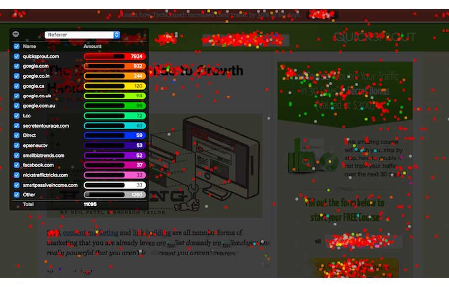 analitica web herramienta Crazyegg