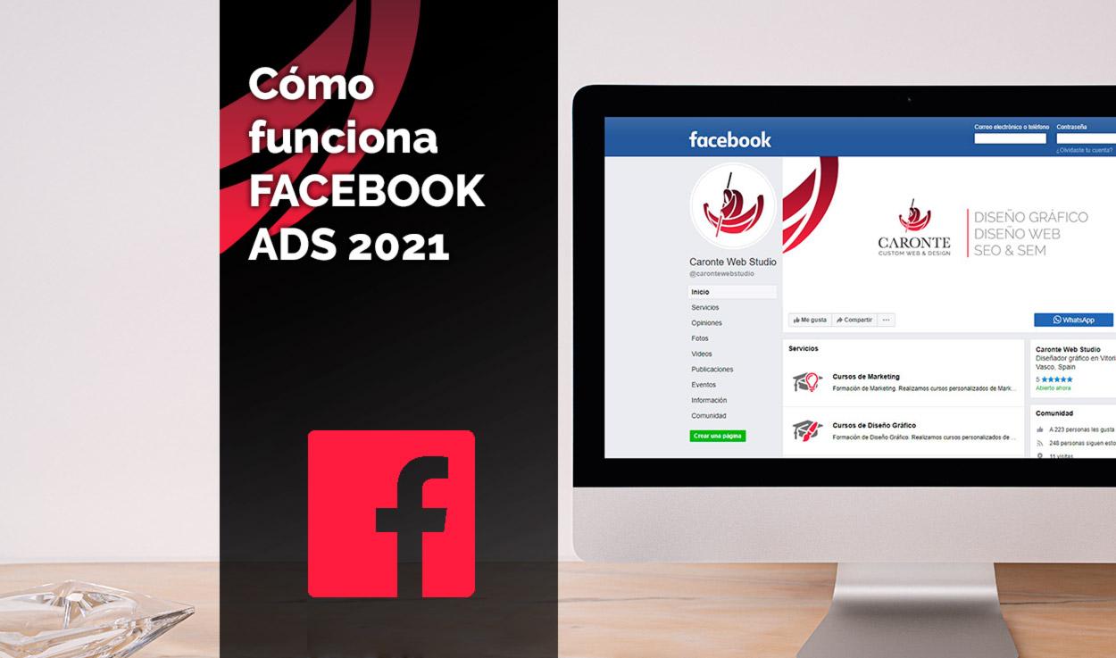 Cómo funciona Facebook Ads 2021