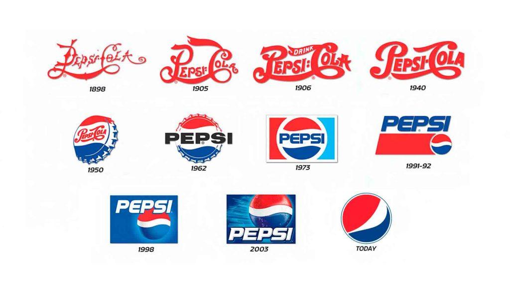 Cuando es necesario un rebranding Pepsi